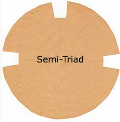 Semi-triad paint color scheme