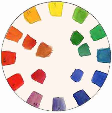 I used watercolors to make my personal color wheel