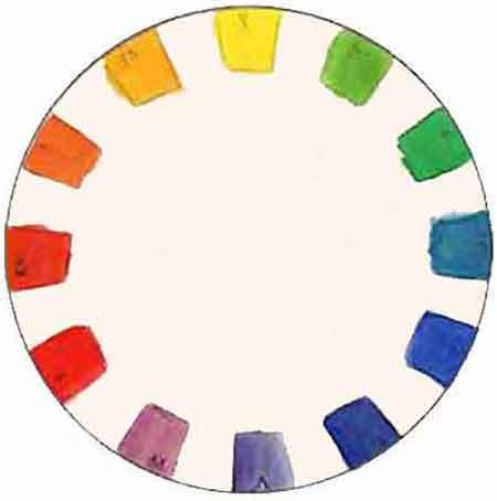 Paint a color wheel with your favorite paint colors